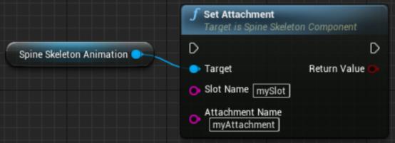 Spine ue4 runtime documentation blueprint malvernweather Choice Image