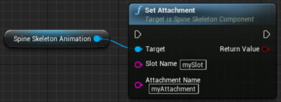 Spine-UE4 Runtime Documentation